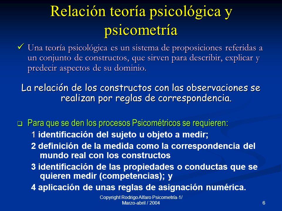 6 Copyright Rodrigo Alfaro Psicometría-1/ Marzo-abril / 2004 Relación teoría psicológica y psicometría Una teoría psicológica es un sistema de proposiciones referidas a un conjunto de constructos, que sirven para describir, explicar y predecir aspectos de su dominio.