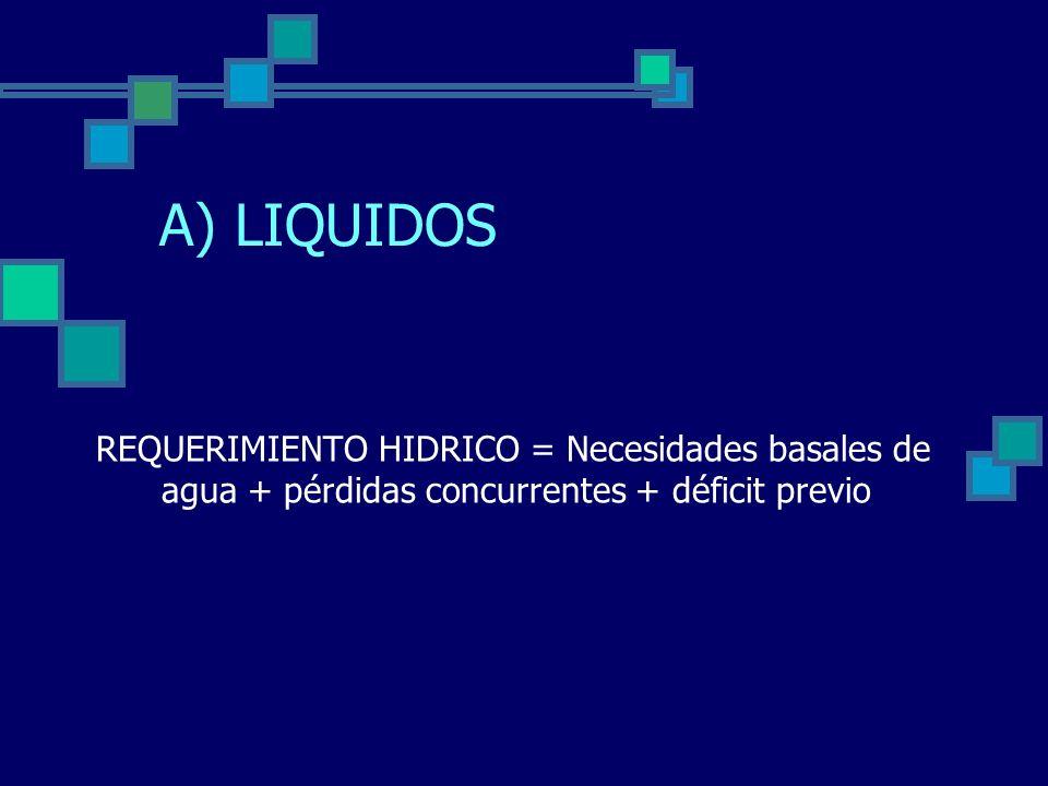NECESIDADES BASALES DE AGUA Según calorías metabolizadas 1.