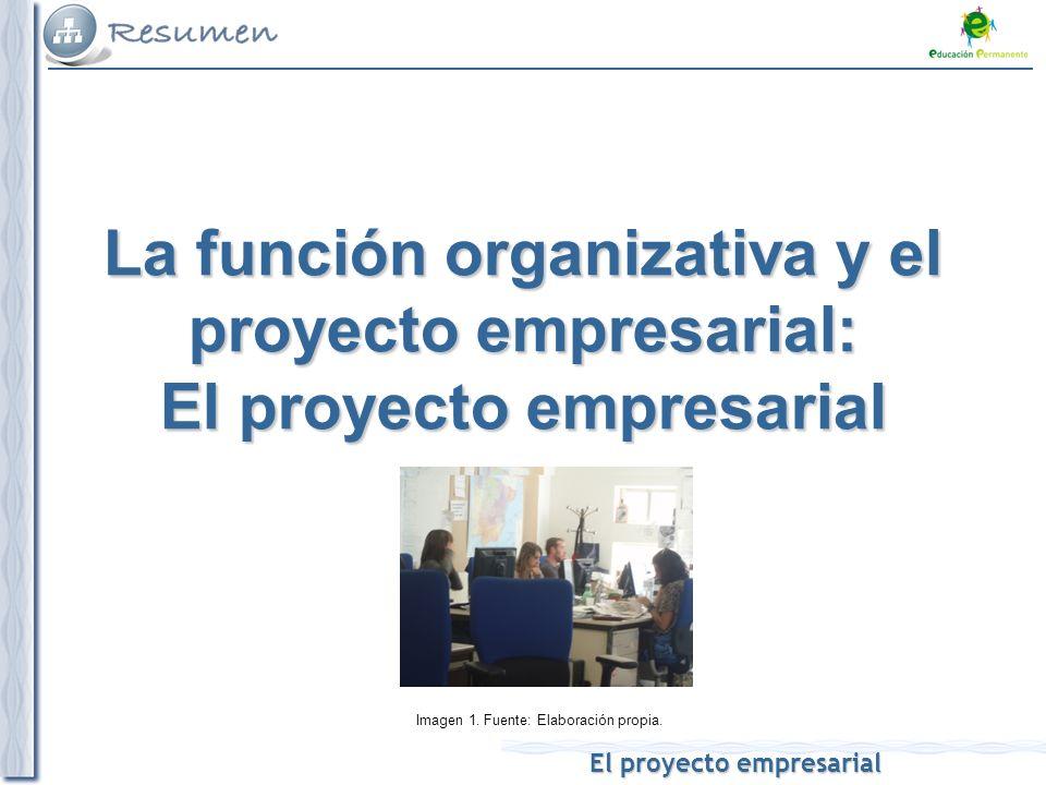 El proyecto empresarial Imagen 1. Fuente: Elaboración propia.