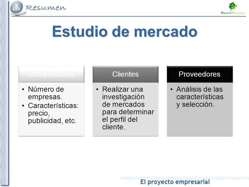 El proyecto empresarial Competidores Número de empresas.