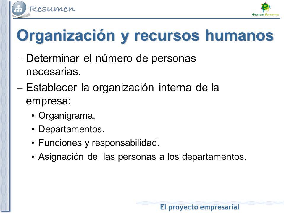 El proyecto empresarial Organización y recursos humanos – Determinar el número de personas necesarias.