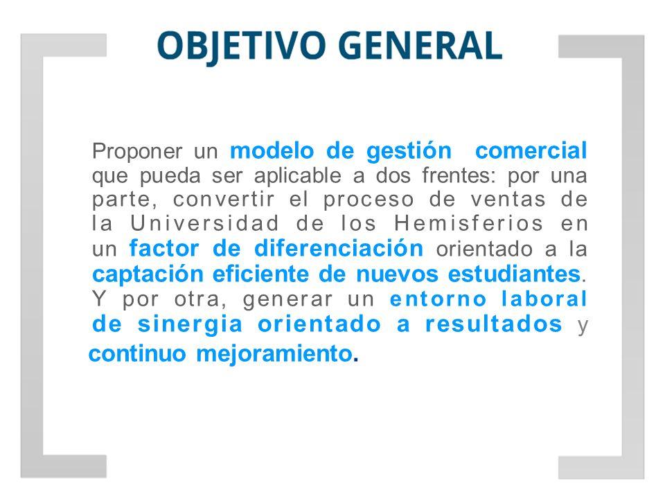 UNIVERSIDAD DE LOS HEMISFERIOS Integración nacional e ...