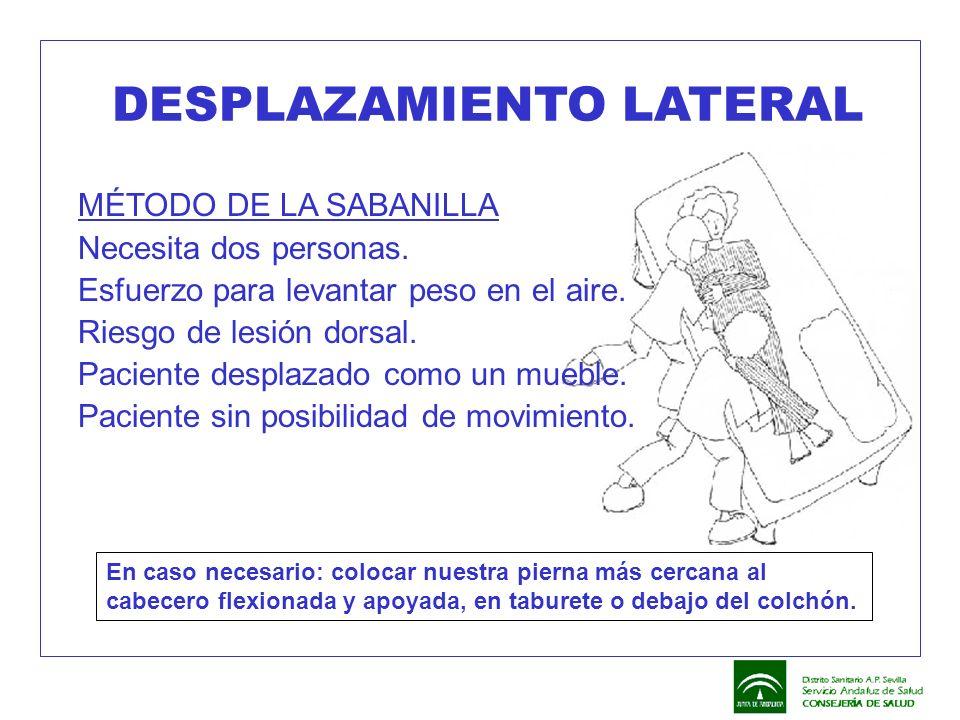 DESPLAZAMIENTO LATERAL MÉTODO DE LA SABANILLA Necesita dos personas. Esfuerzo para levantar peso en el aire. Riesgo de lesión dorsal. Paciente desplaz