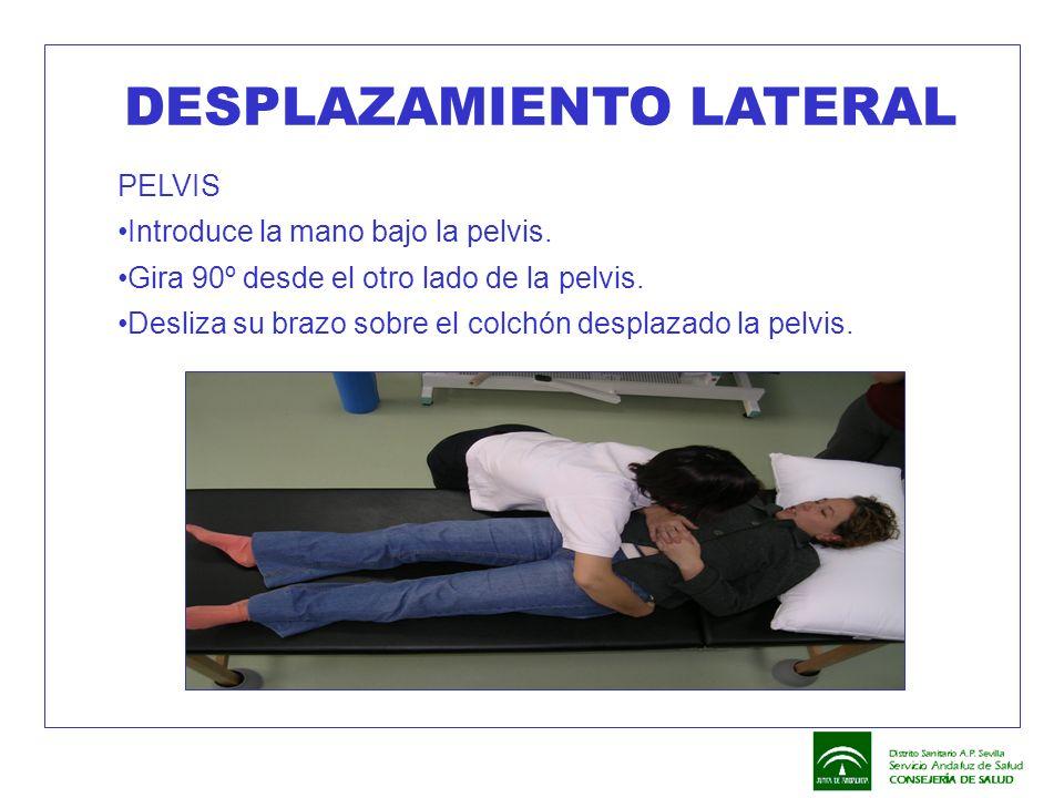 DESPLAZAMIENTO LATERAL PELVIS Introduce la mano bajo la pelvis. Gira 90º desde el otro lado de la pelvis. Desliza su brazo sobre el colchón desplazado