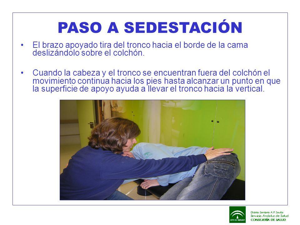 El brazo apoyado tira del tronco hacia el borde de la cama deslizándolo sobre el colchón. Cuando la cabeza y el tronco se encuentran fuera del colchón