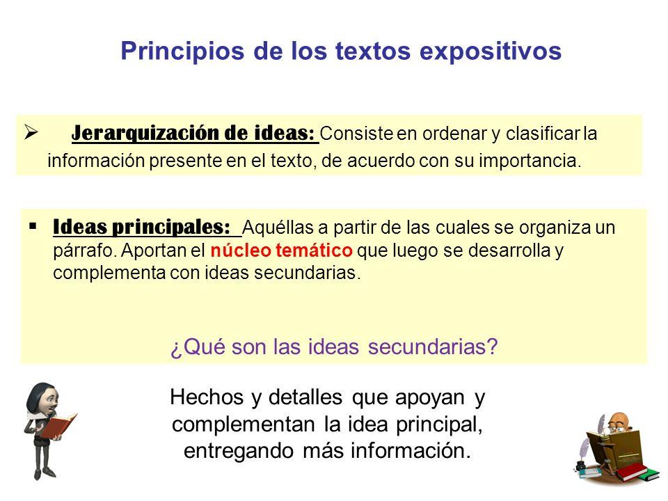 Principios de los textos expositivos  Jerarquización de ideas: Consiste en ordenar y clasificar la información presente en el texto, de acuerdo con su importancia.