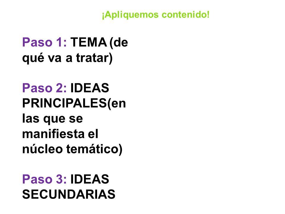 Paso 1: TEMA (de qué va a tratar) Paso 2: IDEAS PRINCIPALES(en las que se manifiesta el núcleo temático) Paso 3: IDEAS SECUNDARIAS ¡Apliquemos contenido!