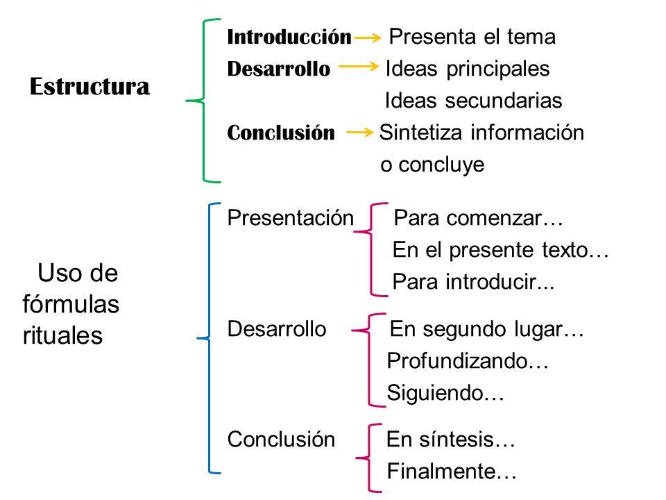 Estructura Uso de fórmulas rituales Introducción Presenta el tema Desarrollo Ideas principales Ideas secundarias Conclusión Sintetiza información o concluye Presentación Para comenzar… En el presente texto… Para introducir...