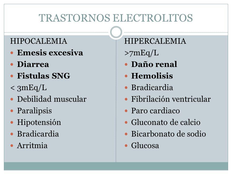 TRASTORNOS ELECTROLITOS HIPOCALEMIA Emesis excesiva Diarrea Fistulas SNG < 3mEq/L Debilidad muscular Paralipsis Hipotensión Bradicardia Arritmia HIPER