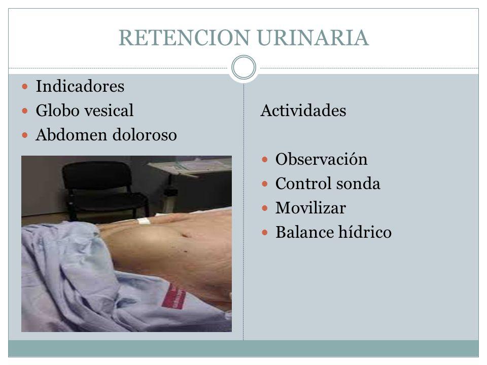 RETENCION URINARIA Indicadores Globo vesical Abdomen doloroso Actividades Observación Control sonda Movilizar Balance hídrico