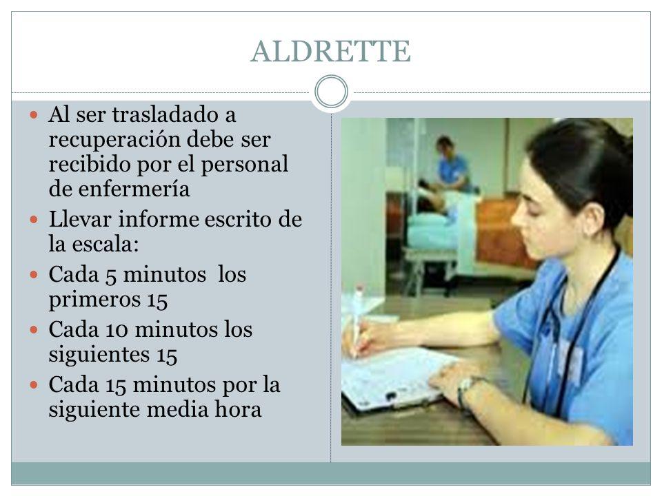 ALDRETTE Al ser trasladado a recuperación debe ser recibido por el personal de enfermería Llevar informe escrito de la escala: Cada 5 minutos los prim