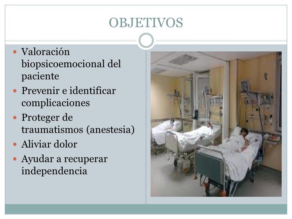 OBJETIVOS Valoración biopsicoemocional del paciente Prevenir e identificar complicaciones Proteger de traumatismos (anestesia) Aliviar dolor Ayudar a