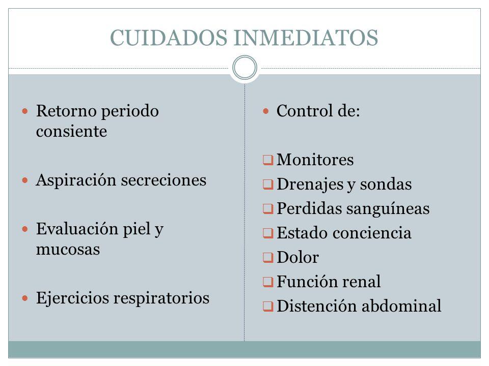 CUIDADOS INMEDIATOS Retorno periodo consiente Aspiración secreciones Evaluación piel y mucosas Ejercicios respiratorios Control de:  Monitores  Dren