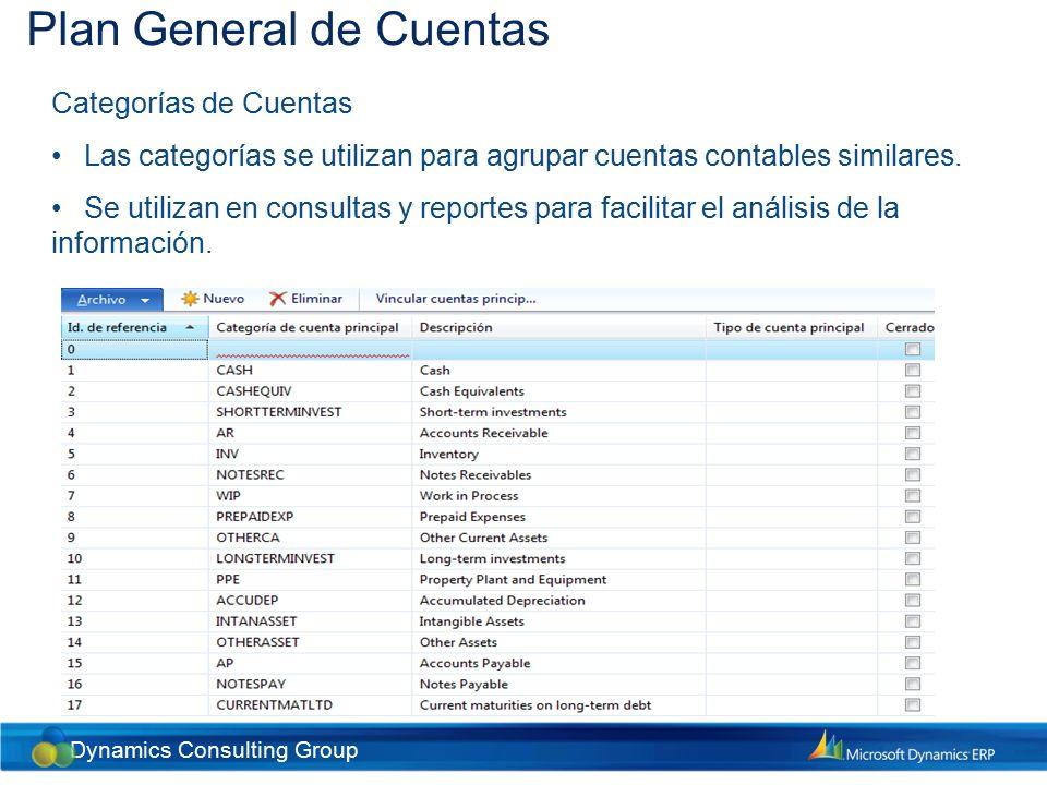 Dynamics Consulting Group Configuración del Plan General de Cuentas Plan General de Cuentas (PGC) Es la base de la Contabilidad General, donde se reciben y distribuyen todas las transacciones financieras de la empresa.