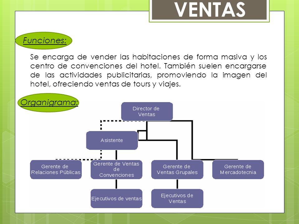 VENTAS Funciones: Organigrama: Se encarga de vender las habitaciones de forma masiva y los centro de convenciones del hotel. También suelen encargarse