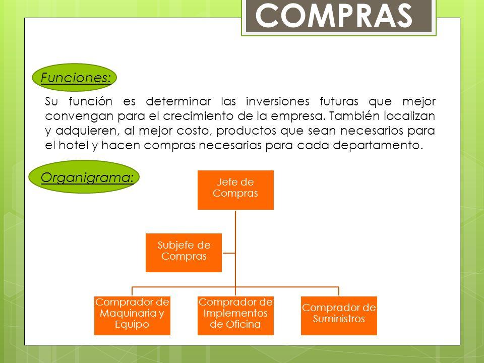 COMPRAS Funciones: Organigrama: Su función es determinar las inversiones futuras que mejor convengan para el crecimiento de la empresa. También locali