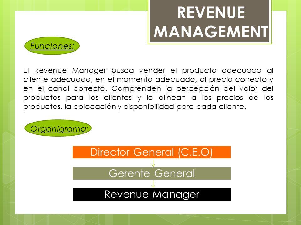Funciones: Organigrama: REVENUE MANAGEMENT El Revenue Manager busca vender el producto adecuado al cliente adecuado, en el momento adecuado, al precio correcto y en el canal correcto.