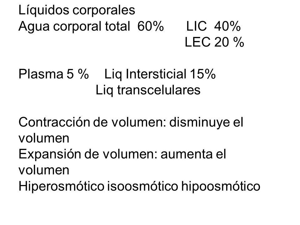 Líquidos corporales Agua corporal total 60% LIC 40% LEC 20 % Plasma 5 % Liq Intersticial 15% Liq transcelulares Contracción de volumen: disminuye el volumen Expansión de volumen: aumenta el volumen Hiperosmótico isoosmótico hipoosmótico