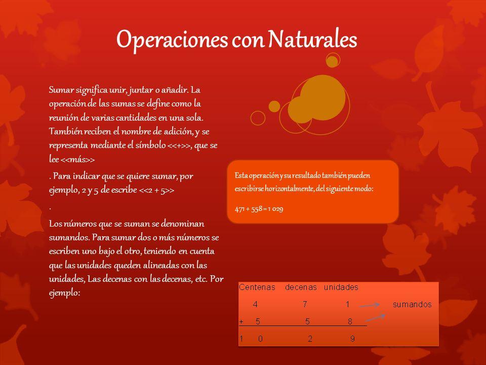 Operaciones con Naturales Sumar significa unir, juntar o añadir.