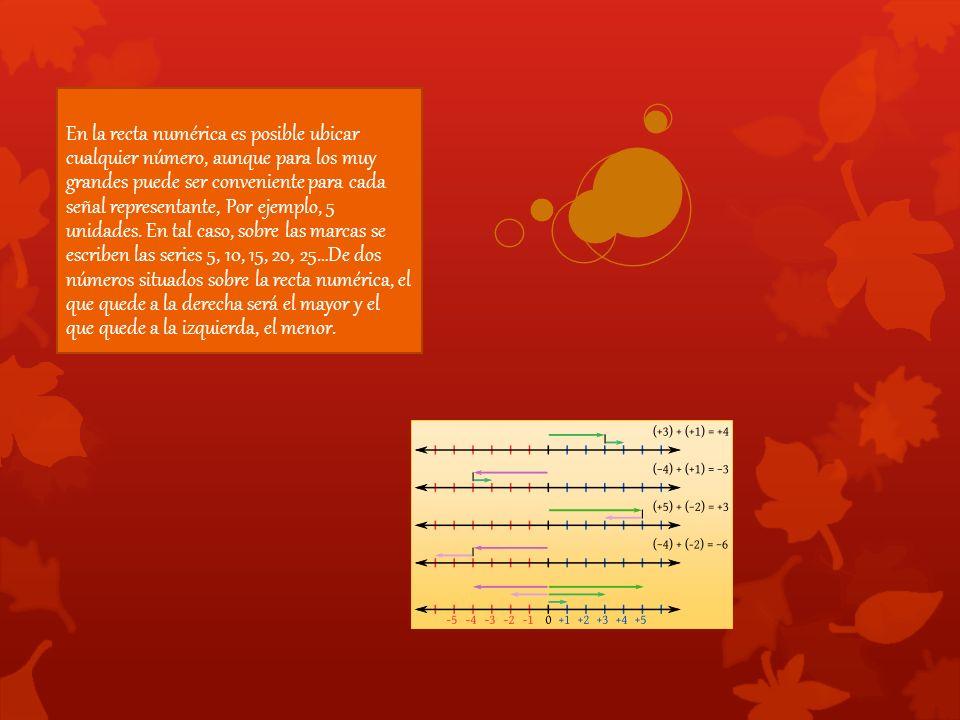 En la recta numérica es posible ubicar cualquier número, aunque para los muy grandes puede ser conveniente para cada señal representante, Por ejemplo, 5 unidades.
