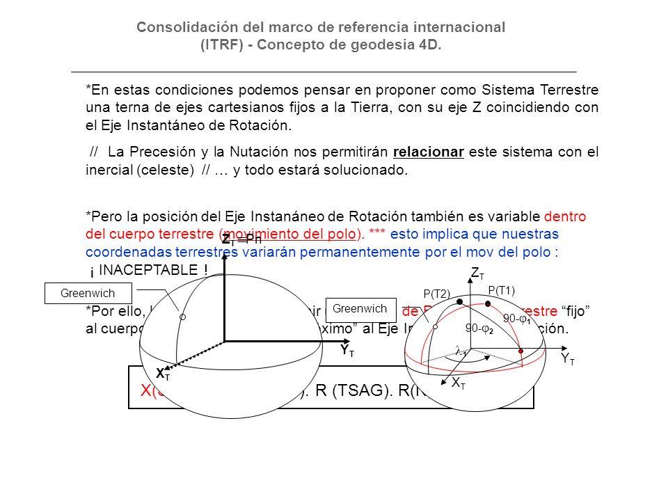 Único Marco De Definición De Referencia Festooning - Ideas ...