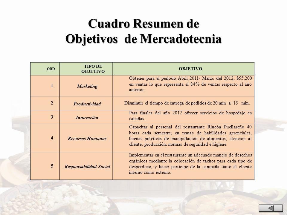 DEPARTAMENTO DE CIENCIAS ECONÓMICAS, ADMINISTRATIVAS Y DE COMERCIO ...