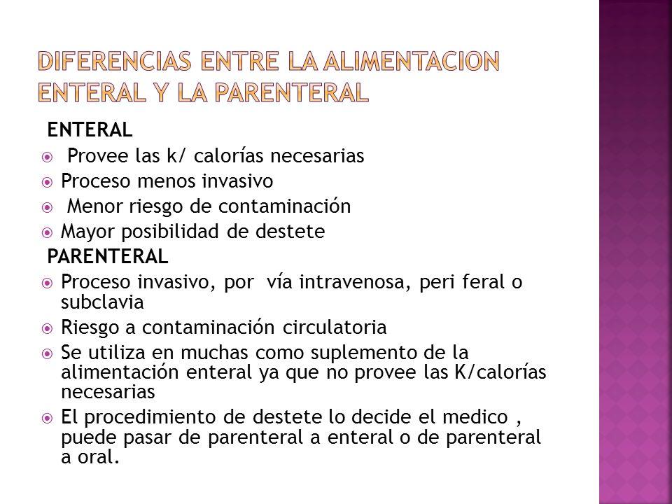 Alimentación Enteral Alimentación Parenteral