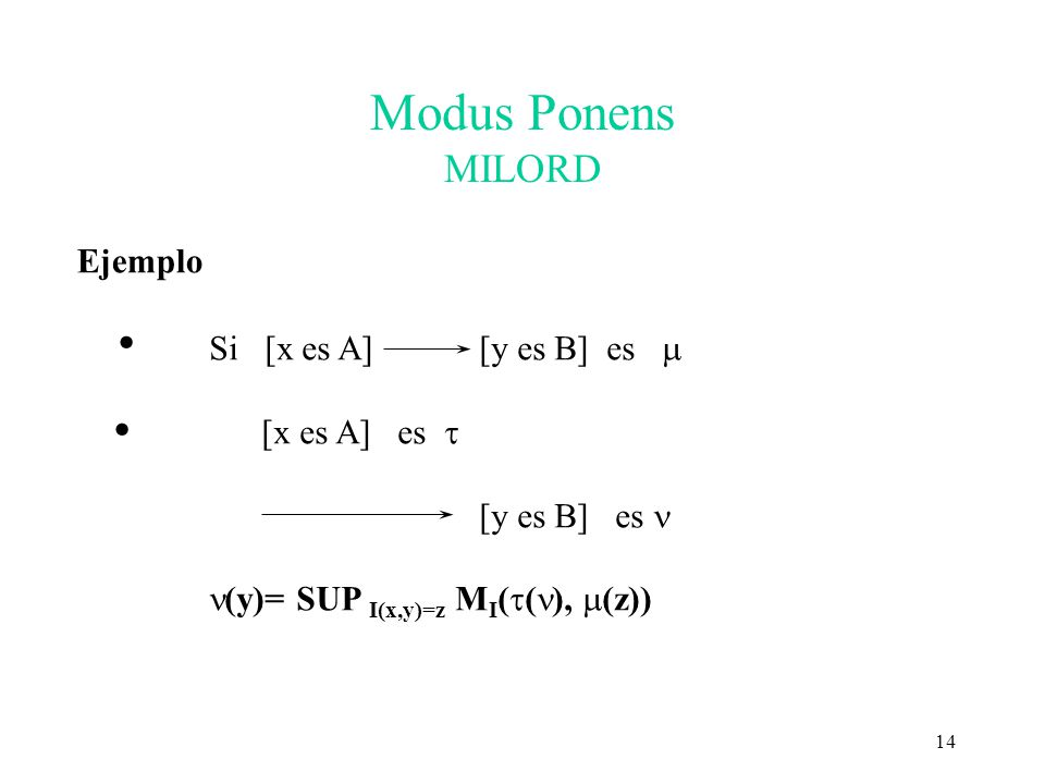 14 Modus Ponens MILORD Ejemplo Si [x es A] [y es B] es [x es A] es [y es B] es (y)= SUP I(x,y)=z M I ( ( ), (z))