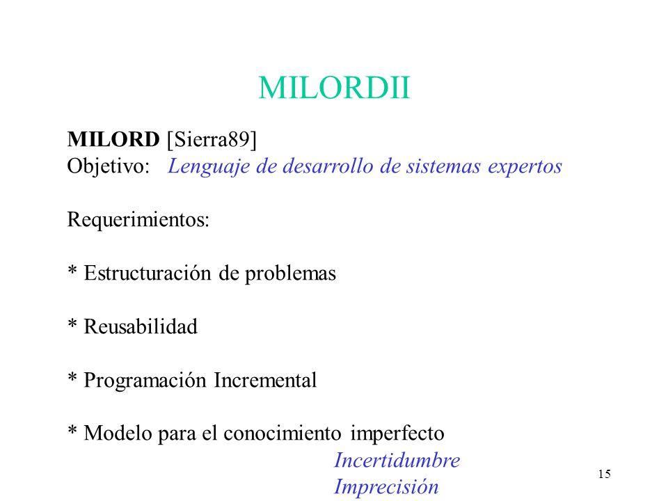 15 MILORDII MILORD [Sierra89] Objetivo: Lenguaje de desarrollo de sistemas expertos Requerimientos: * Estructuración de problemas * Reusabilidad * Pro