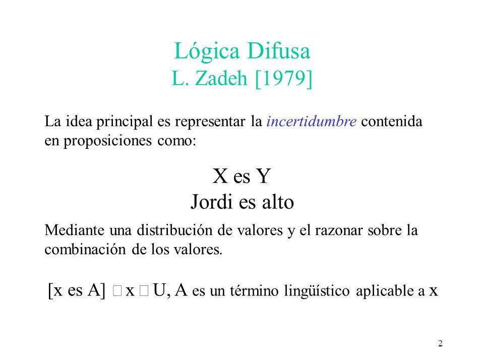 2 Lógica Difusa L. Zadeh [1979] La idea principal es representar la incertidumbre contenida en proposiciones como: X es Y Jordi es alto Mediante una d
