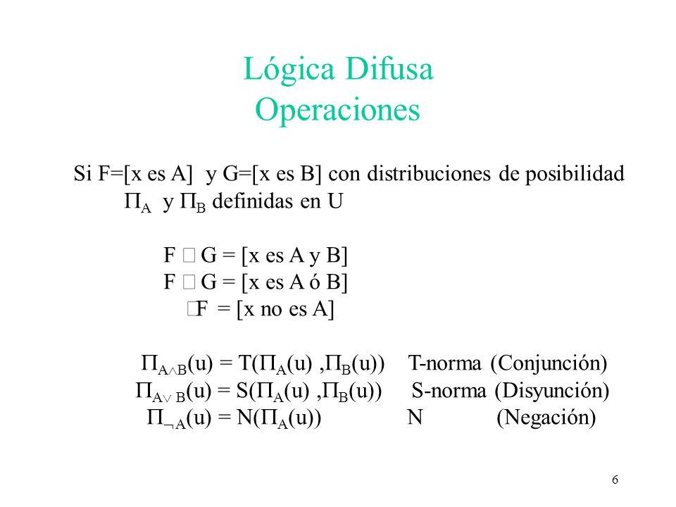 6 Lógica Difusa Operaciones Si F=[x es A] y G=[x es B] con distribuciones de posibilidad A y B definidas en U F G = [x es A y B] F G = [x es A ó B] F