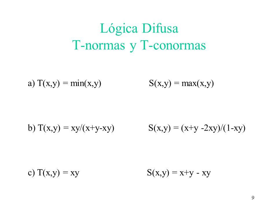 9 Lógica Difusa T-normas y T-conormas a) T(x,y) = min(x,y) S(x,y) = max(x,y) b) T(x,y) = xy/(x+y-xy) S(x,y) = (x+y -2xy)/(1-xy) c) T(x,y) = xy S(x,y)