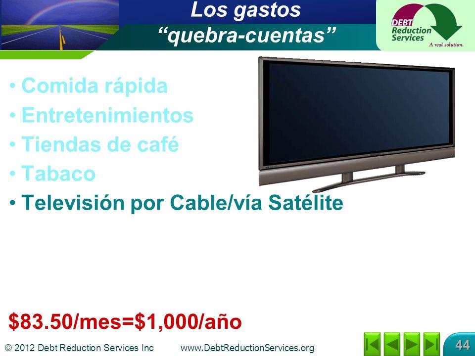 © 2012 Debt Reduction Services Inc www.DebtReductionServices.org 44 Los gastos quebra-cuentas Comida rápida Entretenimientos Tiendas de café Tabaco Televisión por Cable/vía Satélite $83.50/mes=$1,000/año