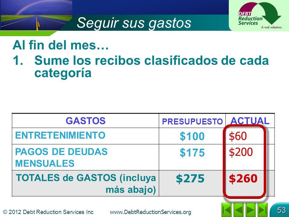 © 2012 Debt Reduction Services Inc www.DebtReductionServices.org 53 Seguir sus gastos Al fin del mes… 1.Sume los recibos clasificados de cada categoría GASTOS PRESUPUESTO ACTUAL ENTRETENIMIENTO $100 PAGOS DE DEUDAS MENSUALES $175 TOTALES de GASTOS (incluya más abajo) $60 $200 $260$275
