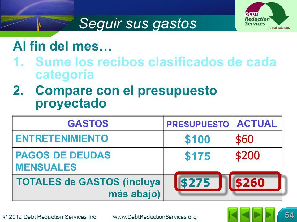 © 2012 Debt Reduction Services Inc www.DebtReductionServices.org 54 GASTOS PRESUPUESTO ACTUAL ENTRETENIMIENTO $100 PAGOS DE DEUDAS MENSUALES $175 TOTALES de GASTOS (incluya más abajo) Seguir sus gastos Al fin del mes… 1.Sume los recibos clasificados de cada categoría 2.Compare con el presupuesto proyectado $60 $200 $260$275