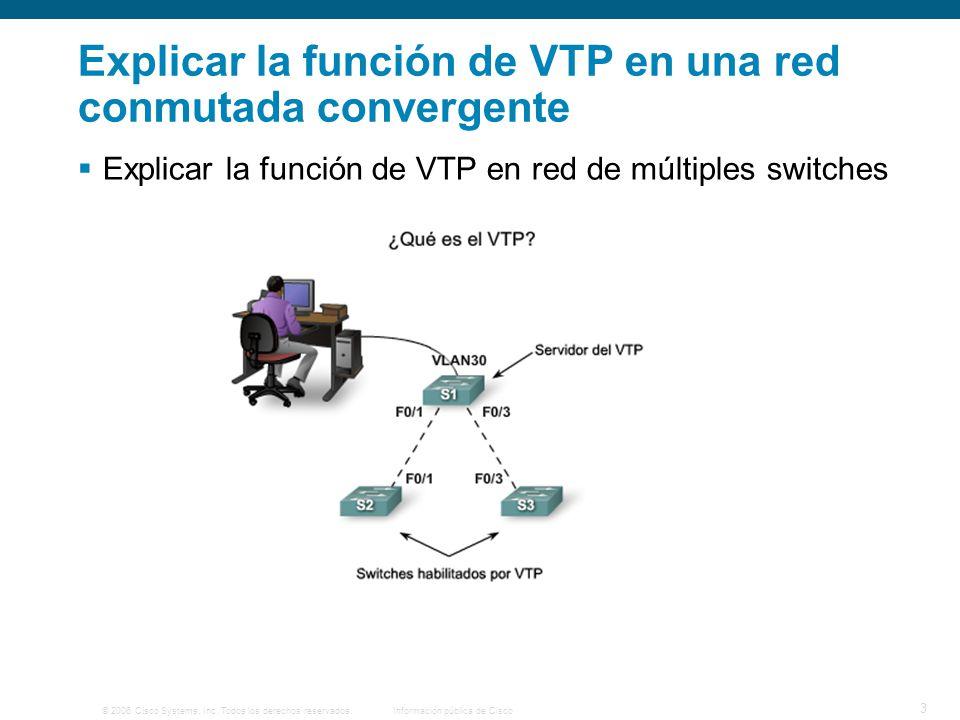 © 2006 Cisco Systems, Inc. Todos los derechos reservados.Información pública de Cisco 3 Explicar la función de VTP en una red conmutada convergente Ex