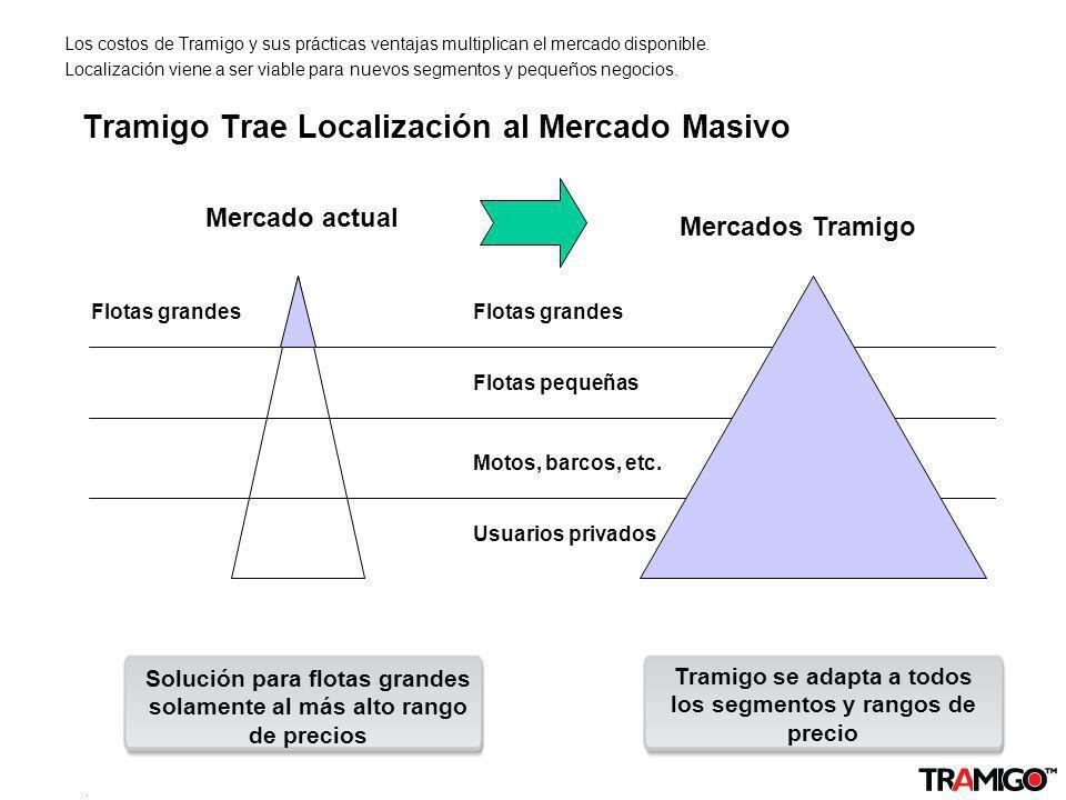 v 1.0 / 4 Sept 2009 Tramigo Trae Localización al Mercado Masivo Los costos de Tramigo y sus prácticas ventajas multiplican el mercado disponible. Loca