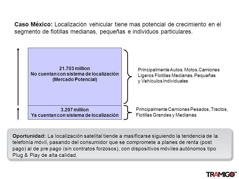v 1.0 / 4 Sept 2009 Caso México: Localización vehicular tiene mas potencial de crecimiento en el segmento de flotillas medianas, pequeñas e individuos