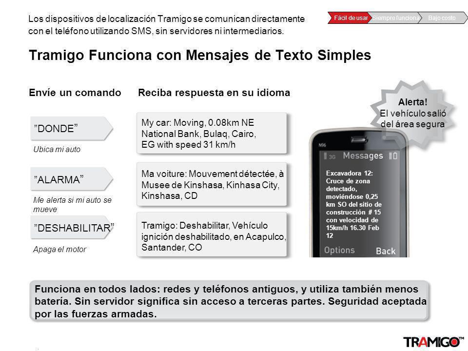 v 1.0 / 4 Sept 2009 Tramigo Funciona con Mensajes de Texto Simples Los dispositivos de localización Tramigo se comunican directamente con el teléfono