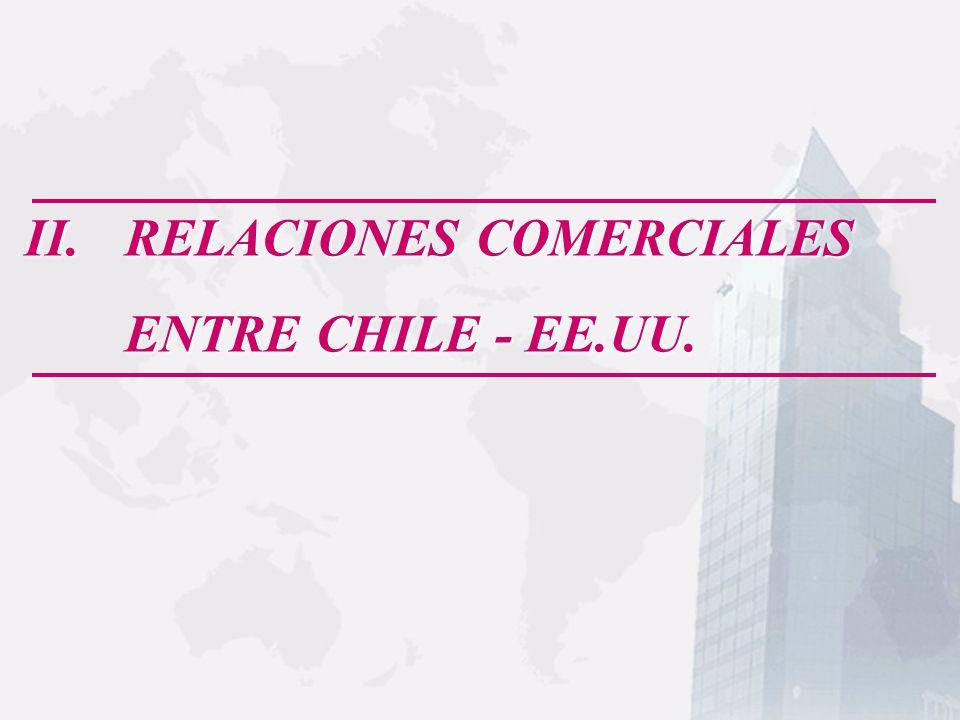 II.RELACIONES COMERCIALES ENTRE CHILE - EE.UU.
