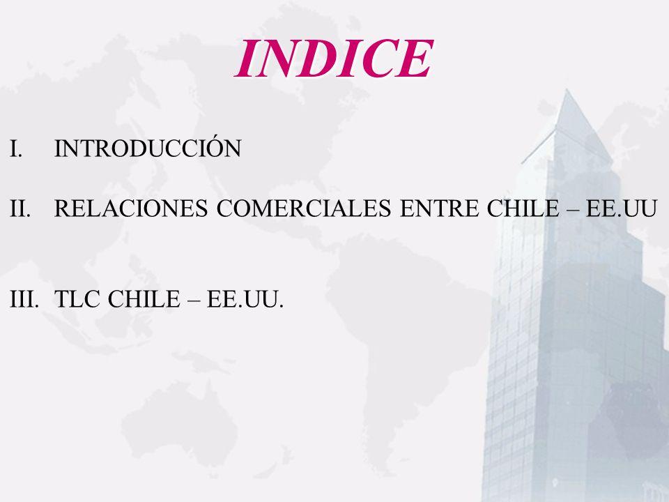 INDICE I.INTRODUCCIÓN II.RELACIONES COMERCIALES ENTRE CHILE – EE.UU III.TLC CHILE – EE.UU.