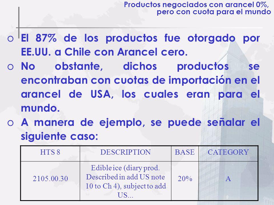 o El 87% de los productos fue otorgado por EE.UU. a Chile con Arancel cero. o No obstante, dichos productos se encontraban con cuotas de importación e
