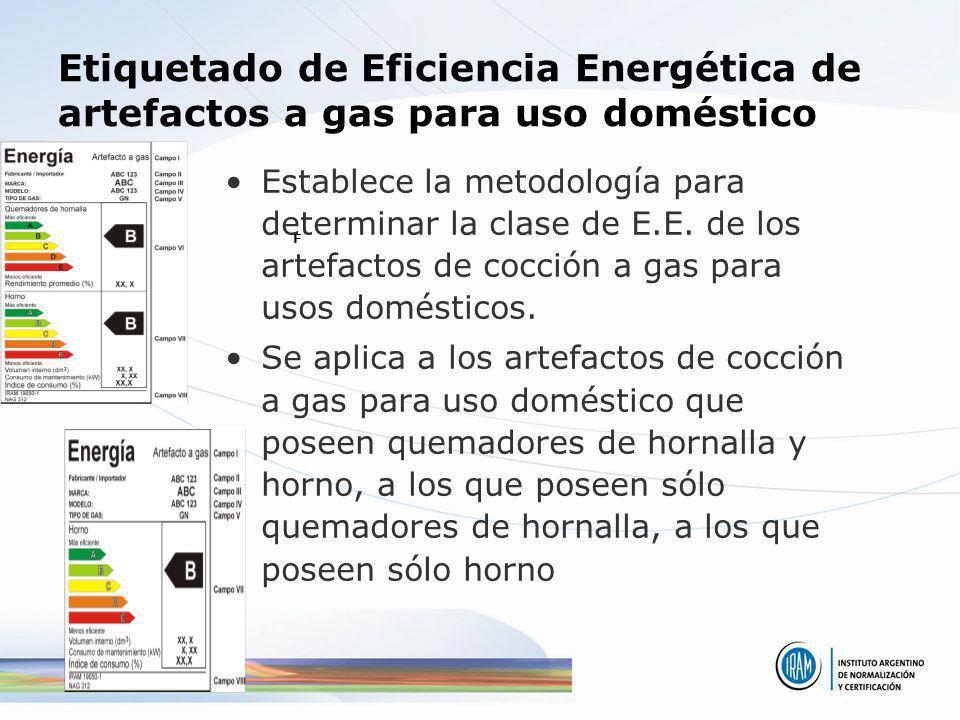 Etiquetado de Eficiencia Energética de artefactos a gas para uso doméstico Establece la metodología para determinar la clase de E.E. de los artefactos