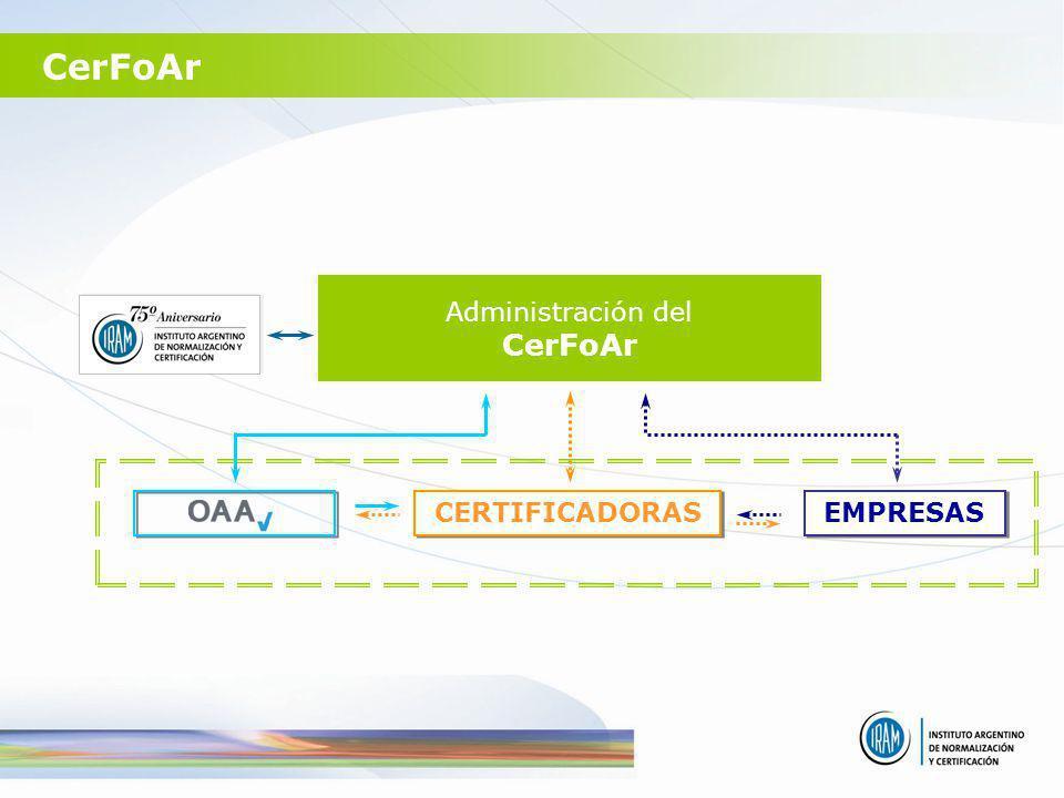 Administración del CerFoAr OAA CERTIFICADORAS EMPRESAS