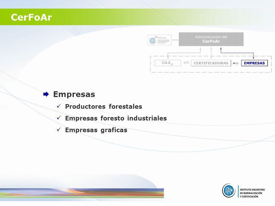 CerFoAr Empresas Productores forestales Empresas foresto industriales Empresas graficas