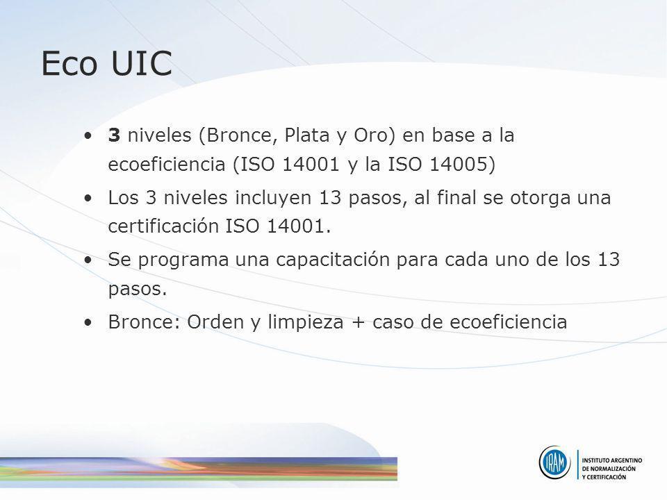 Eco UIC 3 niveles (Bronce, Plata y Oro) en base a la ecoeficiencia (ISO 14001 y la ISO 14005) Los 3 niveles incluyen 13 pasos, al final se otorga una