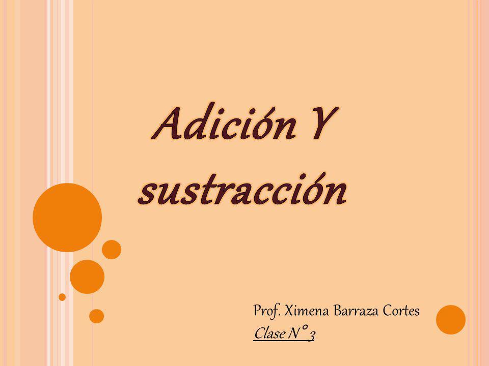 Prof. Ximena Barraza Cortes Clase N° 3
