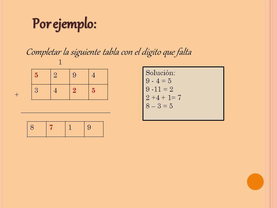 5 294 34 25 Completar la siguiente tabla con el digito que falta 8 7 19 + Solución: 9 - 4 = 5 9 -11 = 2 2 +4 + 1= 7 8 – 3 = 5 1