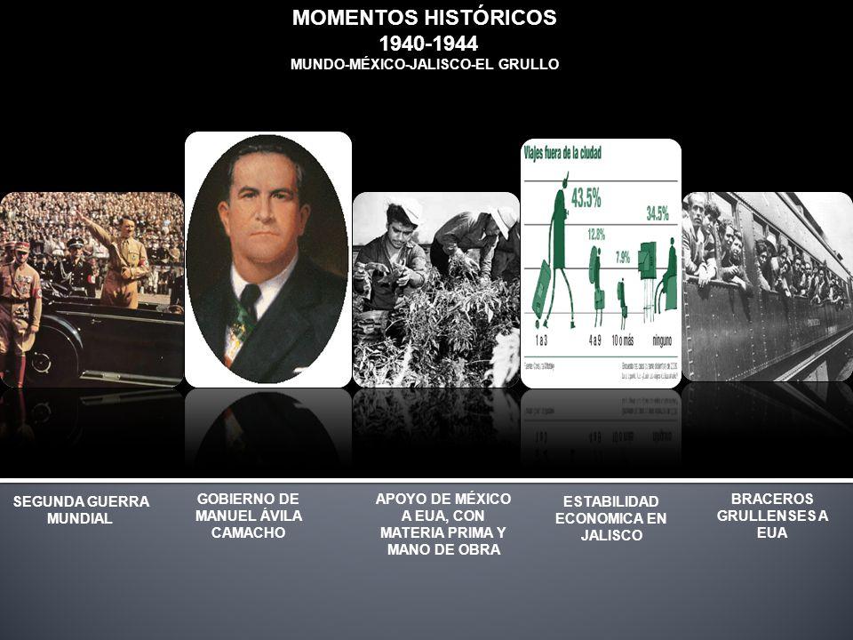 MOMENTOS HISTÓRICOS 1940-1944 MUNDO-MÉXICO-JALISCO-EL GRULLO SEGUNDA GUERRA MUNDIAL GOBIERNO DE MANUEL ÁVILA CAMACHO APOYO DE MÉXICO A EUA, CON MATERIA PRIMA Y MANO DE OBRA ESTABILIDAD ECONOMICA EN JALISCO BRACEROS GRULLENSES A EUA