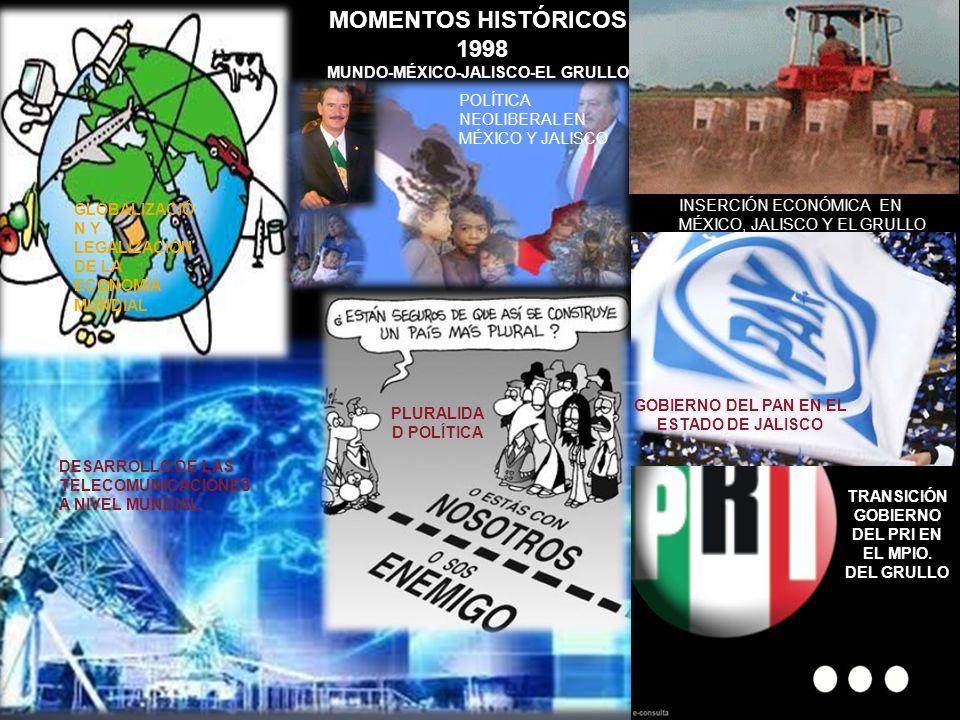 MOMENTOS HISTÓRICOS 1998 MUNDO-MÉXICO-JALISCO-EL GRULLO GLOBALIZACIÓ N Y LEGALIZACIÓN DE LA ECONOMÍA MUNDIAL DESARROLLO DE LAS TELECOMUNICACIONES A NIVEL MUNDIAL POLÍTICA NEOLIBERAL EN MÉXICO Y JALISCO PLURALIDA D POLÍTICA INSERCIÓN ECONÓMICA EN MÉXICO, JALISCO Y EL GRULLO GOBIERNO DEL PAN EN EL ESTADO DE JALISCO TRANSICIÓN GOBIERNO DEL PRI EN EL MPIO.